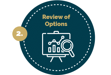 Personal Insolvency Practitioners | Review of Options